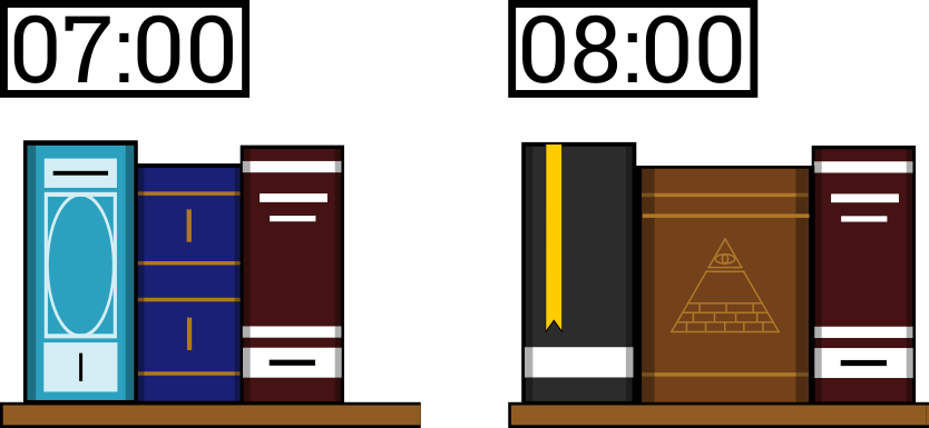 A diagram of a portion of two book shelves and a time above each